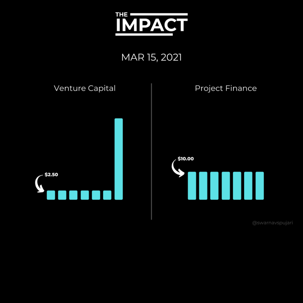 The Impact March 15