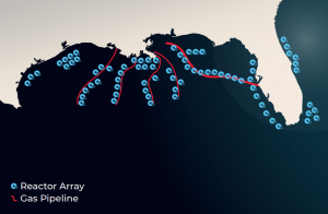Concept map of Sub-sea power to gas reactor arrays feeding generated methane gas into existing gas pipelines located offshore. (Image: Neutron Blue)